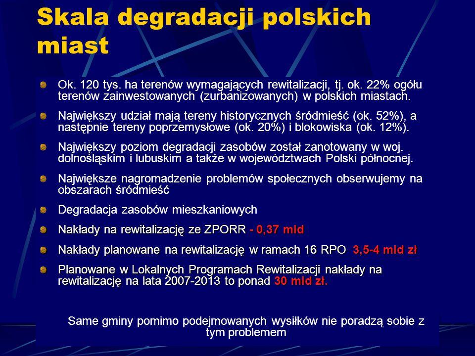 Skala degradacji polskich miast Ok. 120 tys. ha terenów wymagających rewitalizacji, tj. ok. 22% ogółu terenów zainwestowanych (zurbanizowanych) w pols
