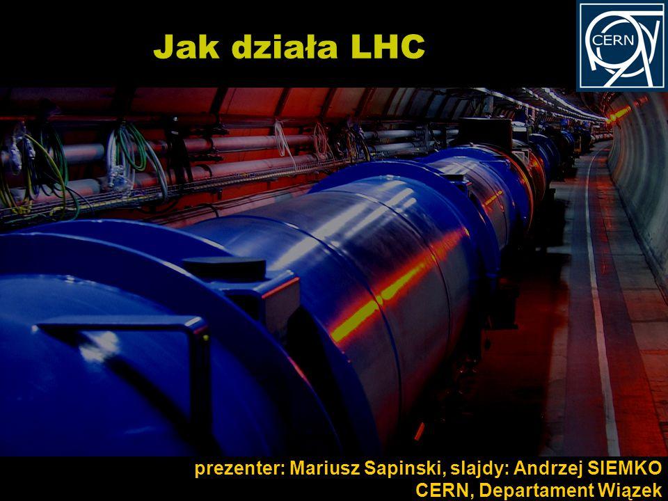 Kurs dla polskich nauczycieli fizyki w CERN 19/11/2012 prezenter: Mariusz Sapinski, slajdy: Andrzej SIEMKO CERN, Departament Wiązek Jak działa LHC