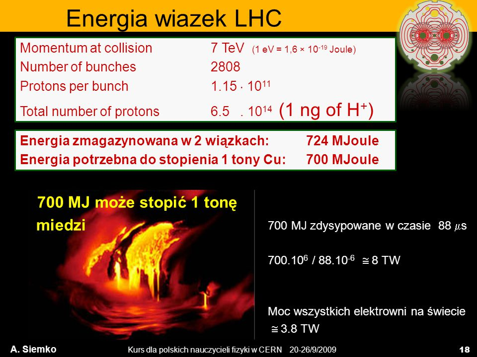 Kurs dla polskich nauczycieli fizyki w CERN 20-26/9/2009 Momentum at collision 7 TeV (1 eV = 1,6 × 10 -19 Joule) Number of bunches 2808 Protons per bunch1.15  10 11 Total number of protons6.5.