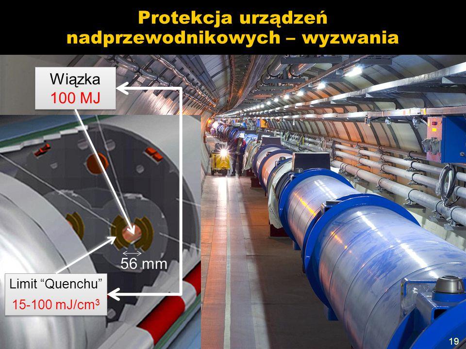 Kurs dla polskich nauczycieli fizyki w CERN 19/11/2012 Protekcja urządzeń nadprzewodnikowych – wyzwania 5-9-2011 Wiązka 100 MJ Limit Quenchu 15-100 mJ/cm 3 Limit Quenchu 15-100 mJ/cm 3 56 mm 19