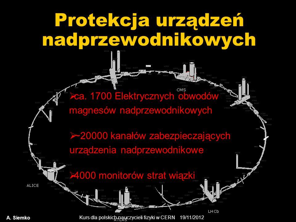 Kurs dla polskich nauczycieli fizyki w CERN 19/11/2012 Protekcja urządzeń nadprzewodnikowych A.