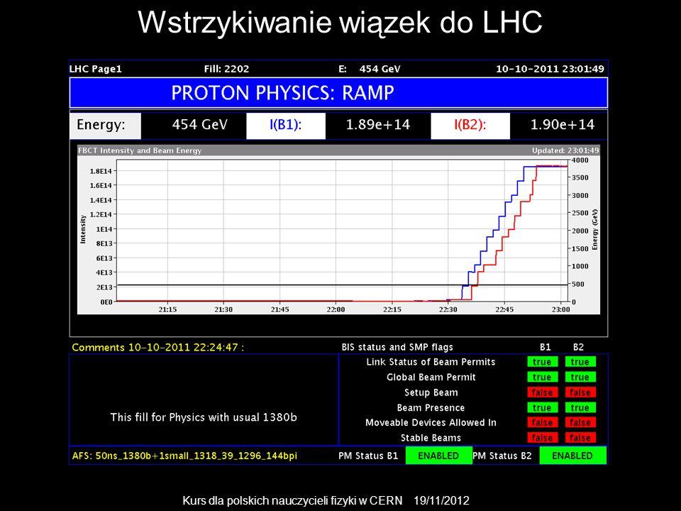 Kurs dla polskich nauczycieli fizyki w CERN 19/11/2012 Wstrzykiwanie wiązek do LHC