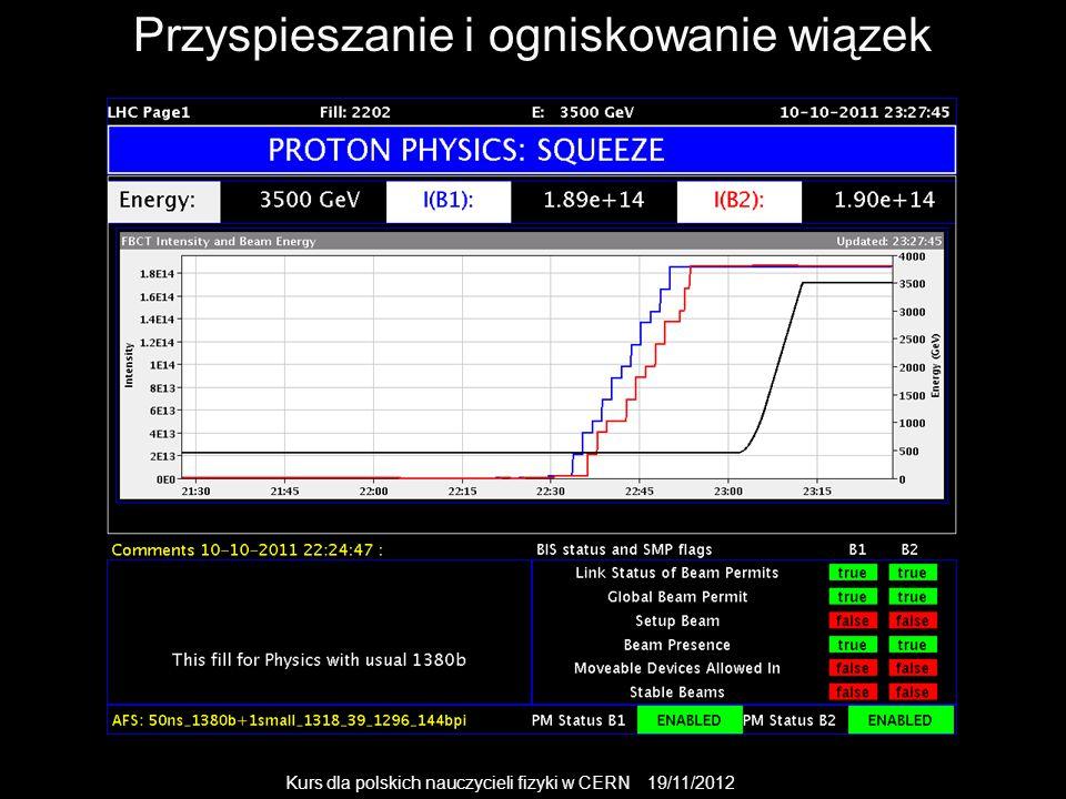 Kurs dla polskich nauczycieli fizyki w CERN 19/11/2012 Przyspieszanie i ogniskowanie wiązek