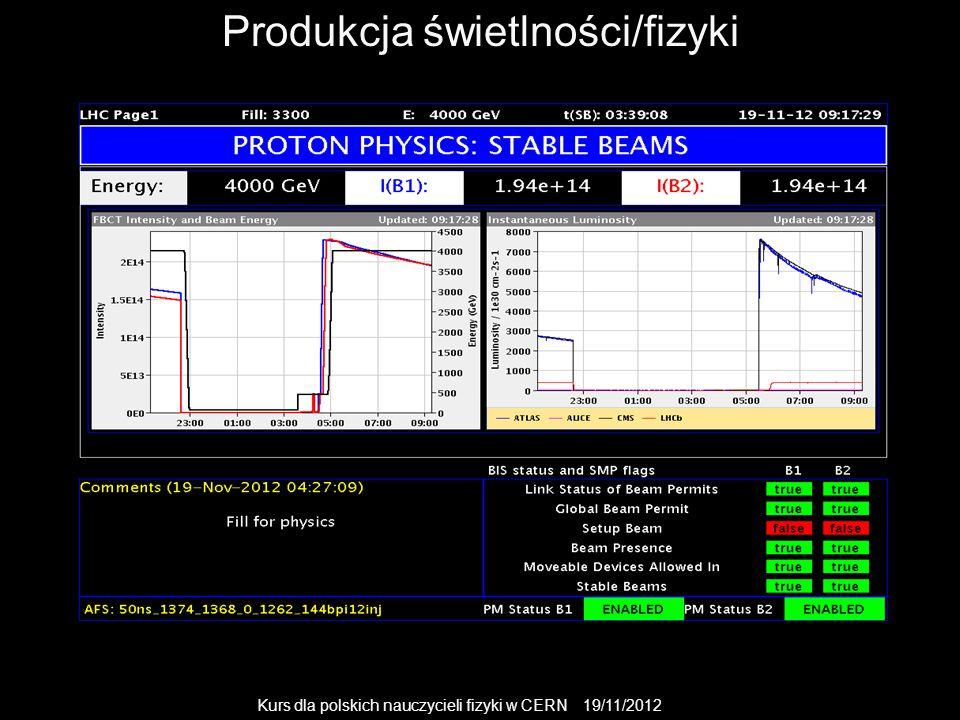 Kurs dla polskich nauczycieli fizyki w CERN 19/11/2012 Produkcja świetlności/fizyki