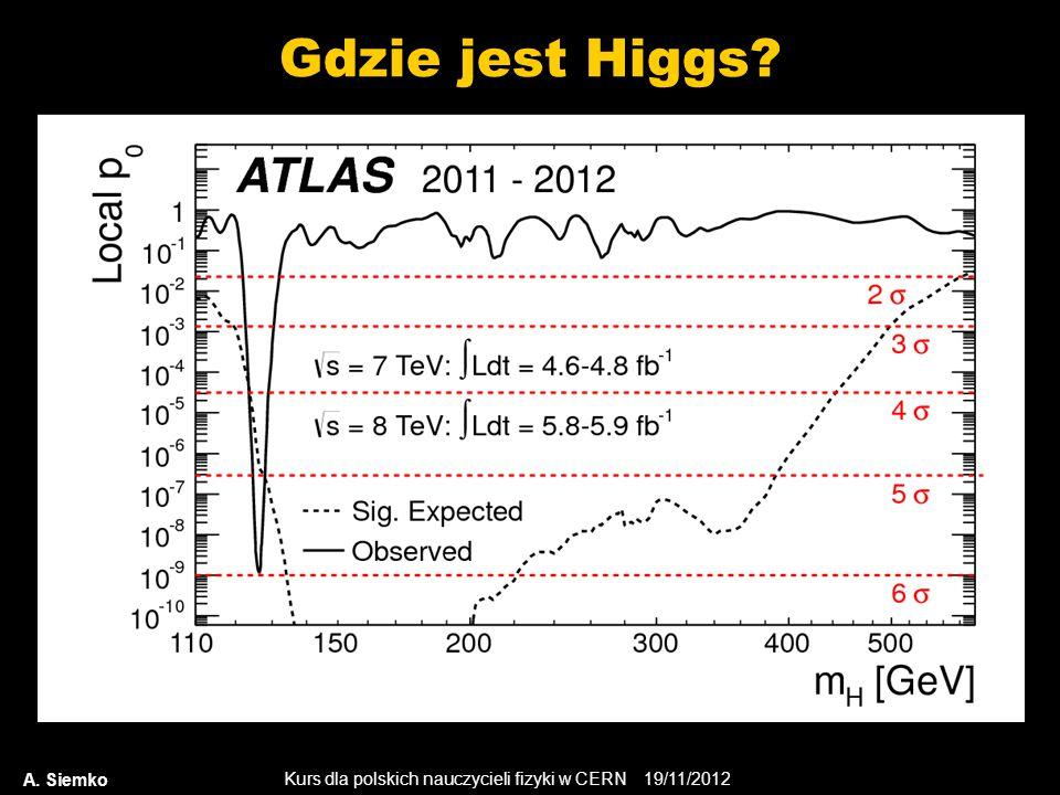 Kurs dla polskich nauczycieli fizyki w CERN 19/11/2012 Gdzie jest Higgs? A. Siemko