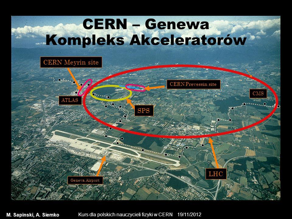 Kurs dla polskich nauczycieli fizyki w CERN 19/11/2012 M.