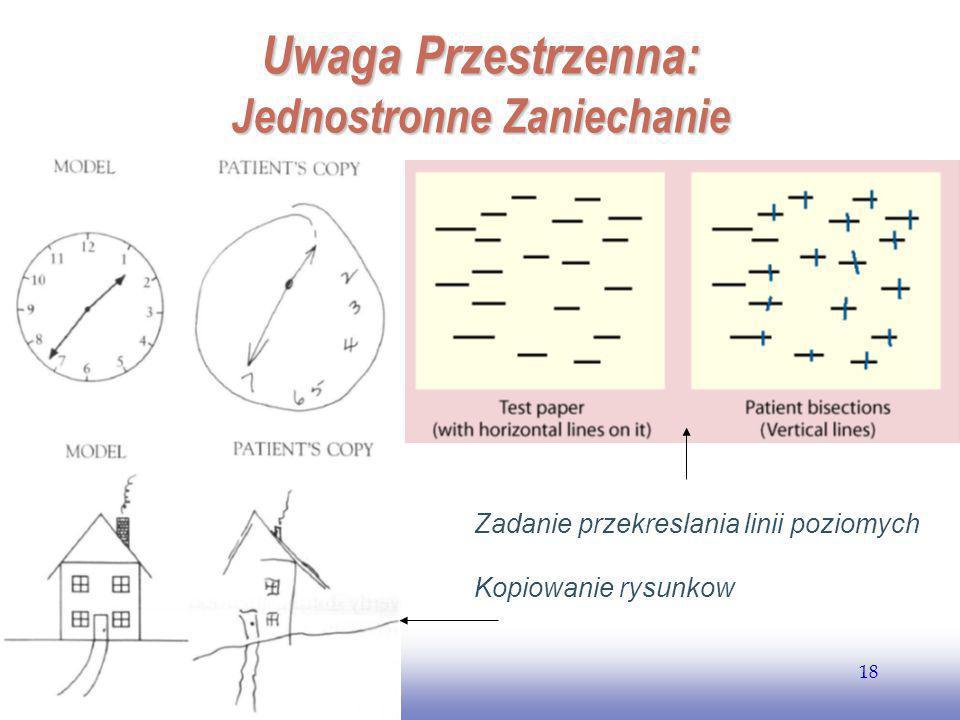 EE141 18 Uwaga Przestrzenna: Jednostronne Zaniechanie Zadanie przekreslania linii poziomych Kopiowanie rysunkow