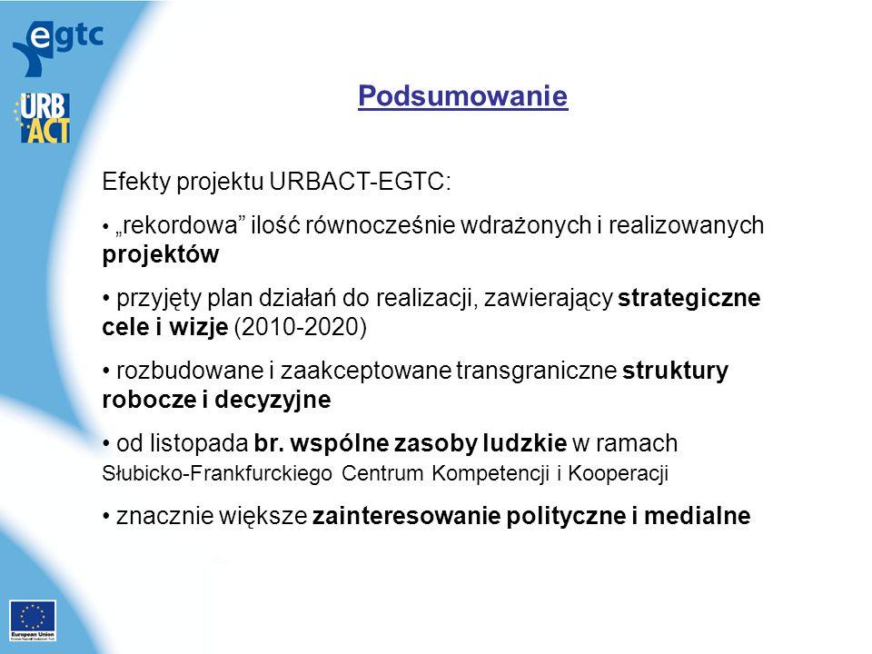 """Podsumowanie Efekty projektu URBACT-EGTC: • """" rekordowa ilość równocześnie wdrażonych i realizowanych projektów • przyjęty plan działań do realizacji, zawierający strategiczne cele i wizje (2010-2020) • rozbudowane i zaakceptowane transgraniczne struktury robocze i decyzyjne • od listopada br."""