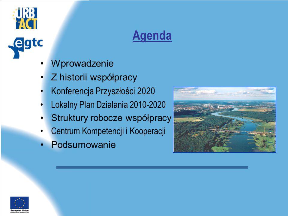 Agenda •Wprowadzenie •Z historii współpracy •Konferencja Przyszłości 2020 •Lokalny Plan Działania 2010-2020 •Struktury robocze współpracy •Centrum Kompetencji i Kooperacji •Podsumowanie