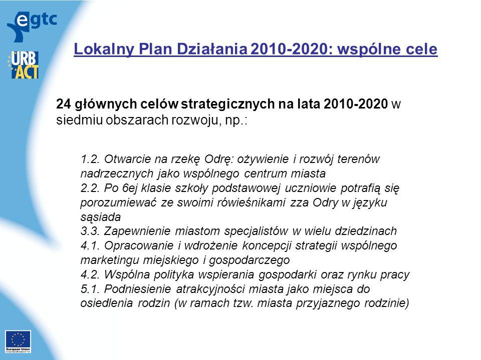 Lokalny Plan Działania 2010-2020: wspólne cele 24 głównych celów strategicznych na lata 2010-2020 w siedmiu obszarach rozwoju, np.: 1.2.