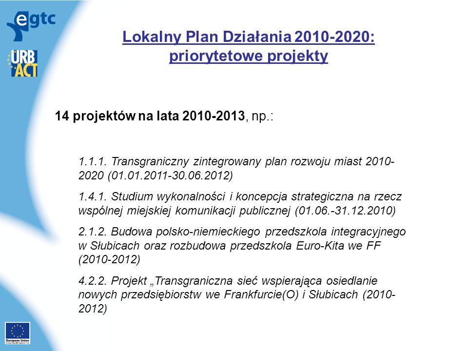 Lokalny Plan Działania 2010-2020: priorytetowe projekty 14 projektów na lata 2010-2013, np.: 1.1.1.