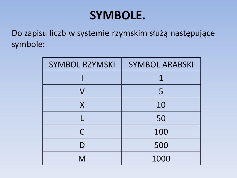 SYMBOLE. Do zapisu liczb w systemie rzymskim służą następujące symbole: SYMBOL RZYMSKISYMBOL ARABSKI I1 V5 X10 L50 C100 D500 M1000