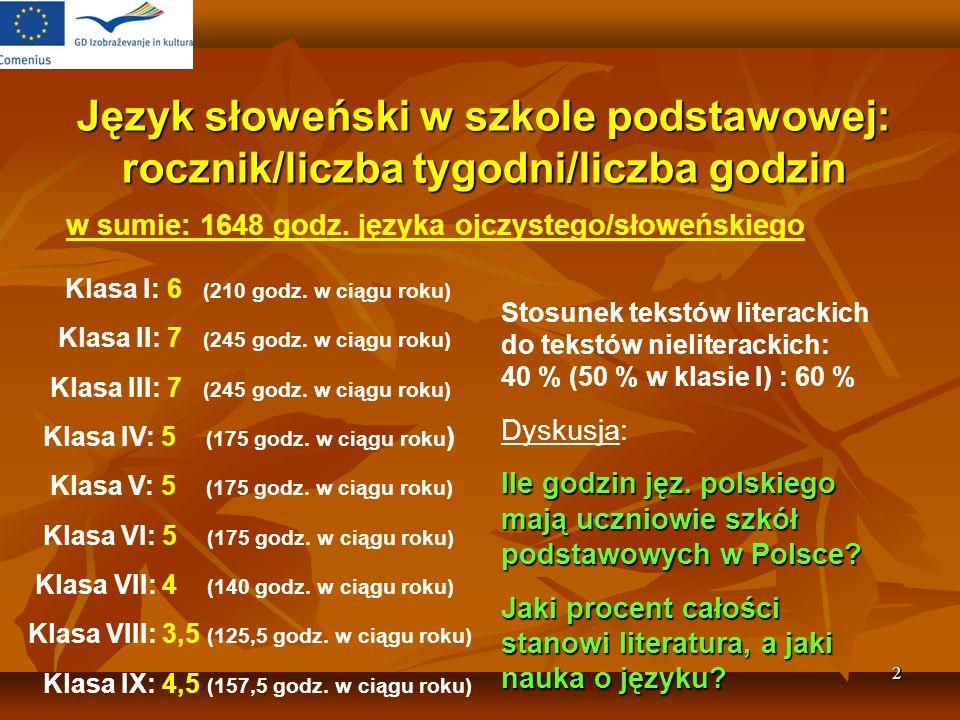2 Język słoweński w szkole podstawowej: rocznik/liczba tygodni/liczba godzin Klasa I: 6 (210 godz.