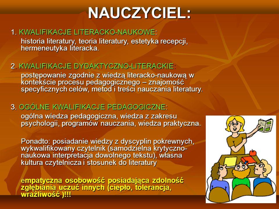 6 NAUCZYCIEL: 1.