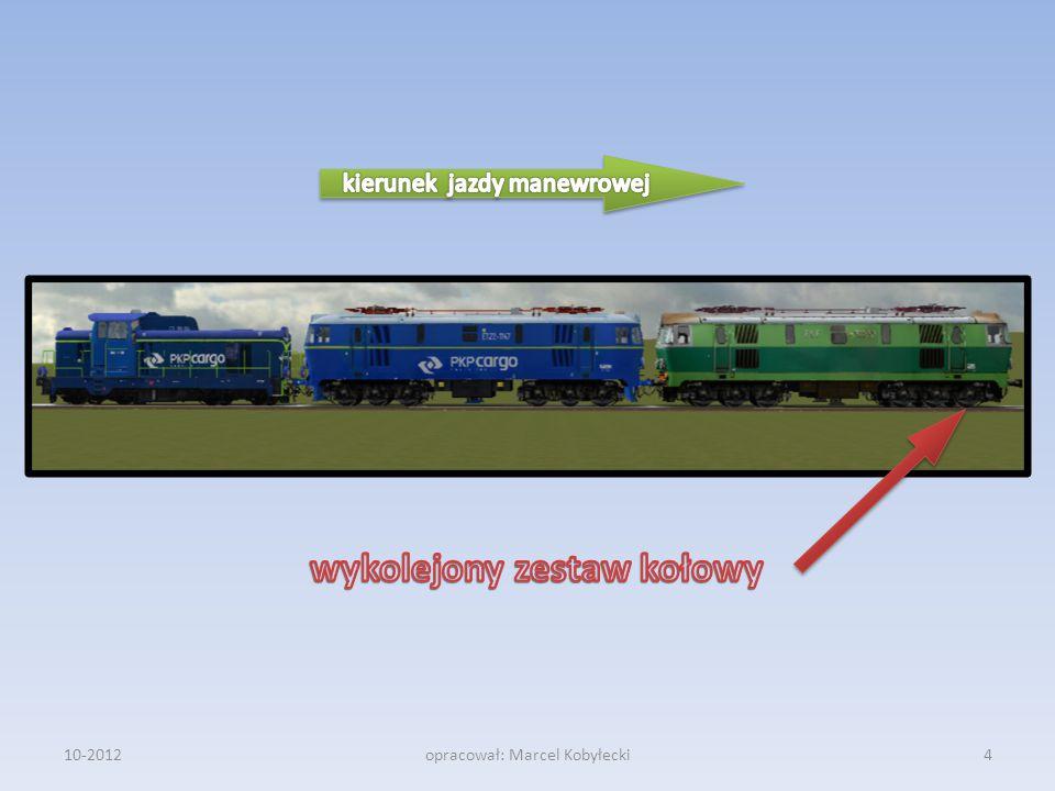 10-2012opracował: Marcel Kobyłecki25