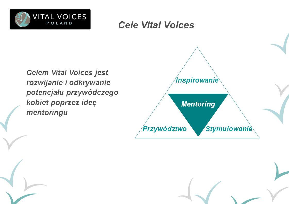 Celem Vital Voices jest rozwijanie i odkrywanie potencjału przywódczego kobiet poprzez ideę mentoringu Mentoring Inspirowanie StymulowaniePrzywództwo