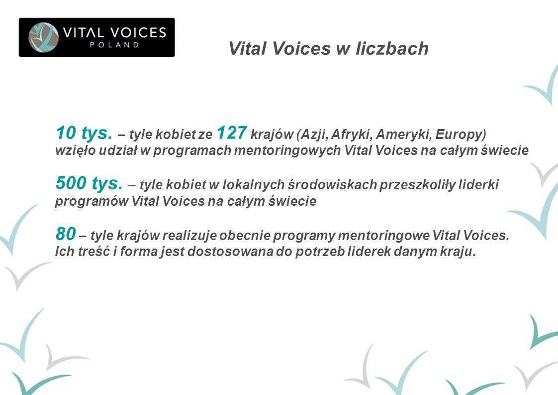 10 tys. – tyle kobiet ze 127 krajów (Azji, Afryki, Ameryki, Europy) wzięło udział w programach mentoringowych Vital Voices na całym świecie 500 tys. –