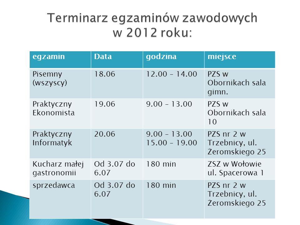 egzaminDatagodzinamiejsce Pisemny (wszyscy) 18.0612.00 – 14.00PZS w Obornikach sala gimn.
