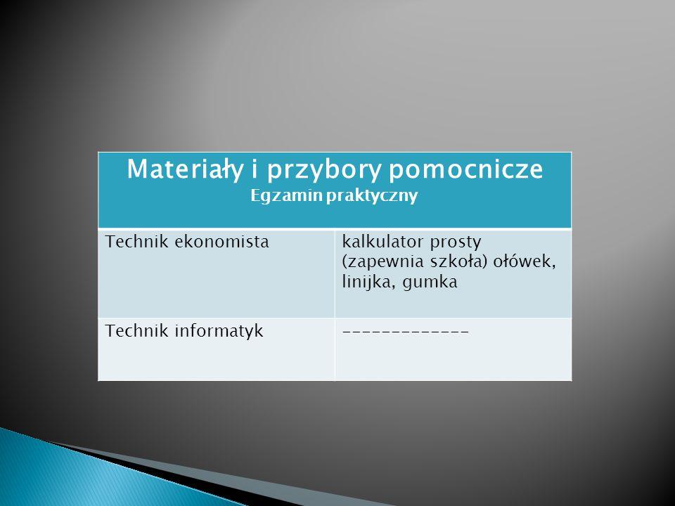 Materiały i przybory pomocnicze Egzamin praktyczny Technik ekonomistakalkulator prosty (zapewnia szkoła) ołówek, linijka, gumka Technik informatyk-------------