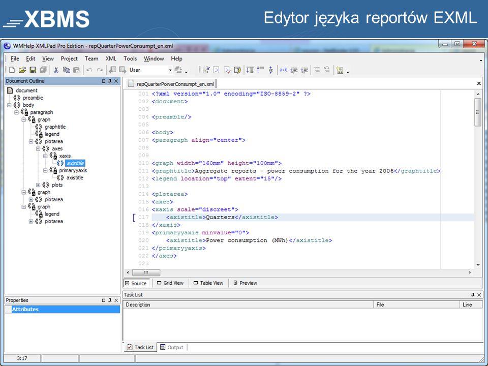 Edytor języka reportów EXML