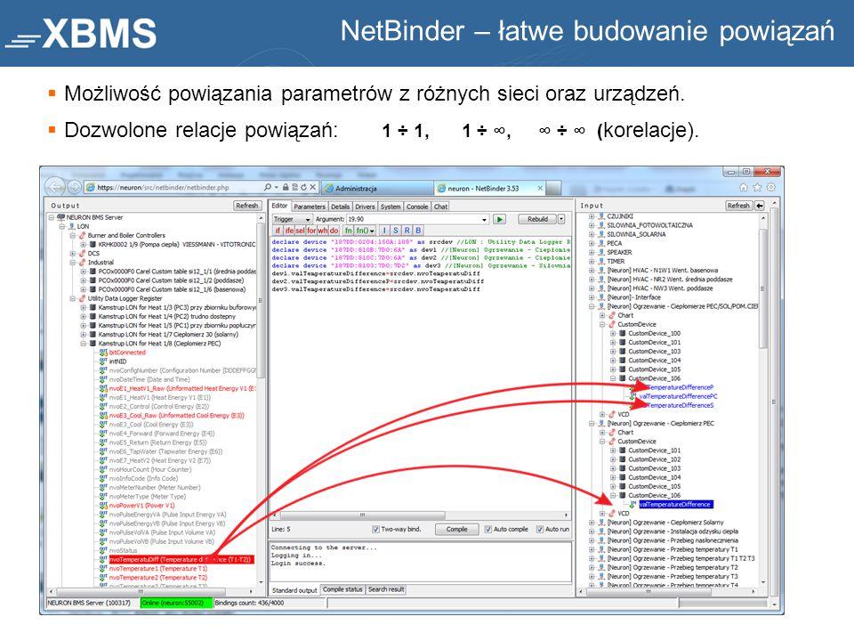  Możliwość powiązania parametrów z różnych sieci oraz urządzeń.  Dozwolone relacje powiązań: 1 ÷ 1, 1 ÷ ∞, ∞ ÷ ∞ ( korelacje). NetBinder – łatwe bud