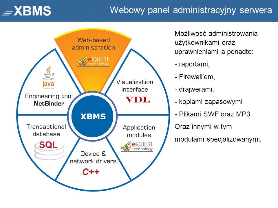 Możliwość administrowania użytkownikami oraz uprawnieniami a ponadto: - raportami, - Firewall'em, - drajwerami, - kopiami zapasowymi - Plikami SWF ora