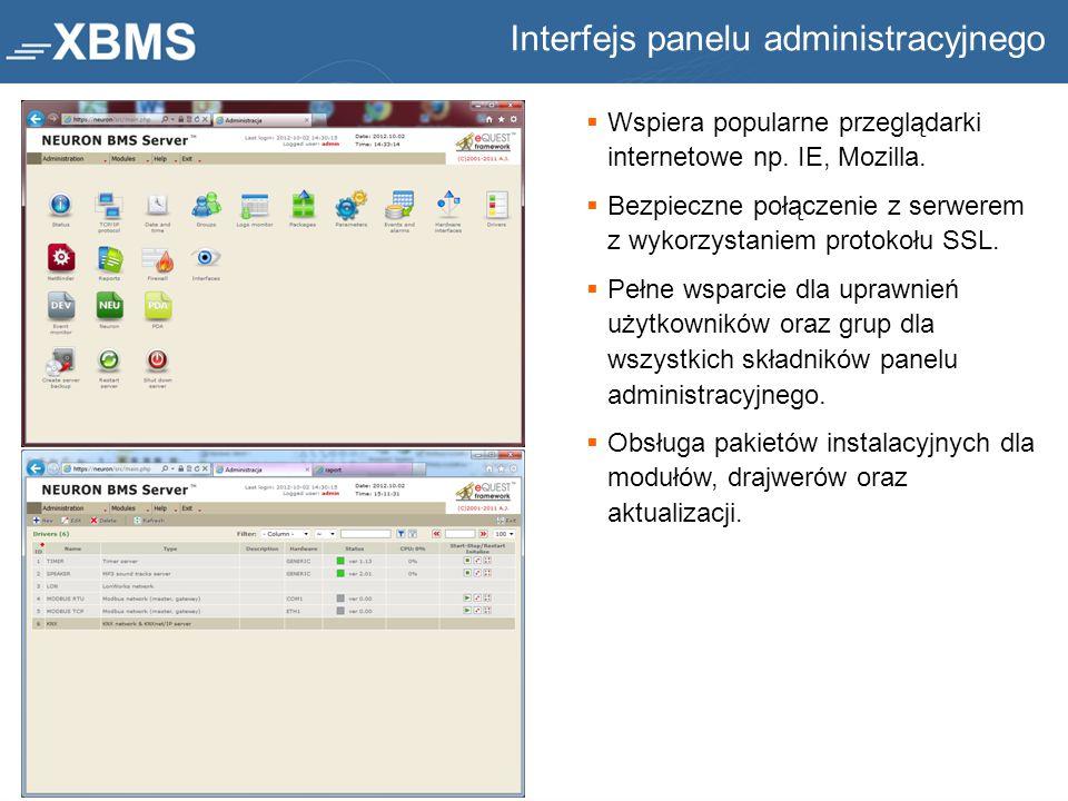  Wspiera popularne przeglądarki internetowe np. IE, Mozilla.  Bezpieczne połączenie z serwerem z wykorzystaniem protokołu SSL.  Pełne wsparcie dla