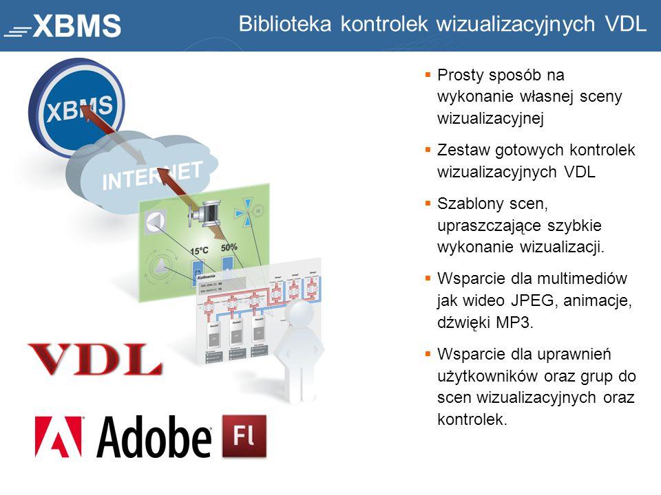 Biblioteka kontrolek wizualizacyjnych VDL  Prosty sposób na wykonanie własnej sceny wizualizacyjnej  Zestaw gotowych kontrolek wizualizacyjnych VDL