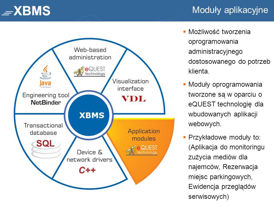  Możliwość tworzenia oprogramowania administracyjnego dostosowanego do potrzeb klienta.  Moduły oprogramowania tworzone są w oparciu o eQUEST techno