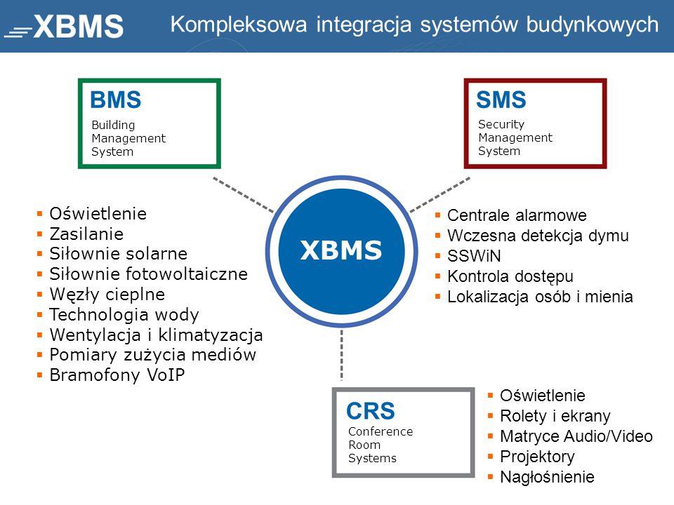Building Management System Security Management System Conference Room Systems XBMS  Oświetlenie  Zasilanie  Siłownie solarne  Siłownie fotowoltaic