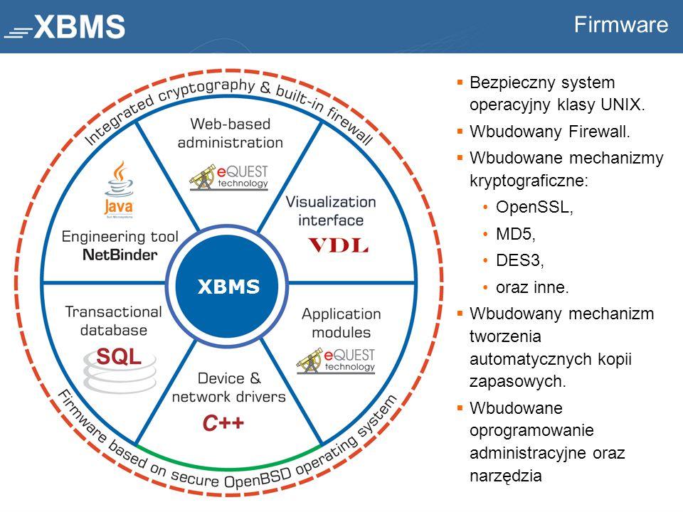  Bezpieczny system operacyjny klasy UNIX.  Wbudowany Firewall.  Wbudowane mechanizmy kryptograficzne: OpenSSL, MD5, DES3, oraz inne.  Wbudowany me