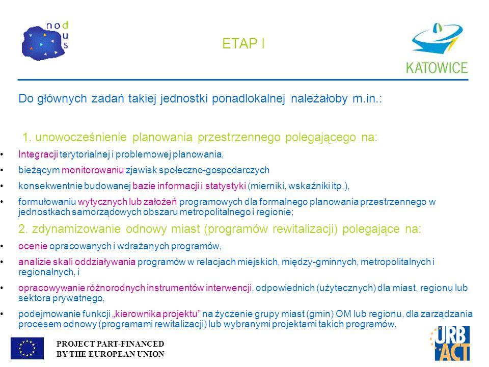 PROJECT PART-FINANCED BY THE EUROPEAN UNION ETAP I Do głównych zadań takiej jednostki ponadlokalnej należałoby m.in.: 1. unowocześnienie planowania pr
