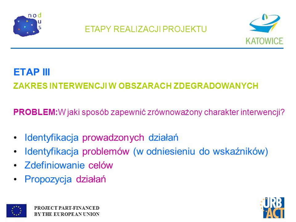 PROJECT PART-FINANCED BY THE EUROPEAN UNION ETAPY REALIZACJI PROJEKTU
