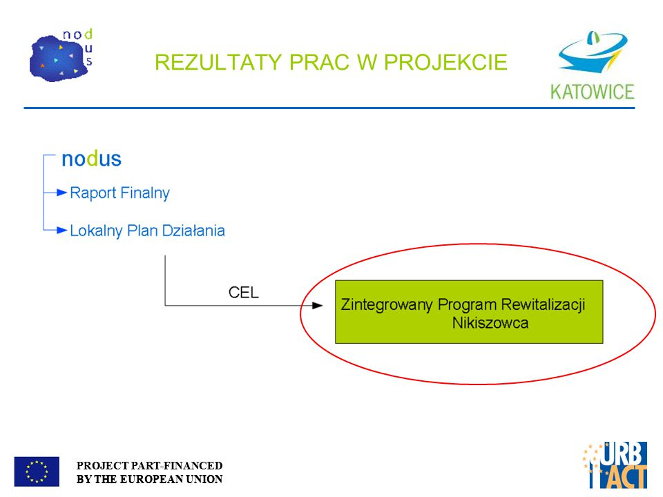 PROJECT PART-FINANCED BY THE EUROPEAN UNION REZULTATY PRAC W PROJEKCIE PROJECT PART-FINANCED BY THE EUROPEAN UNION AKTYWNOŚĆ SPOŁECZNA POTENCJAŁ PONADLOKALNY