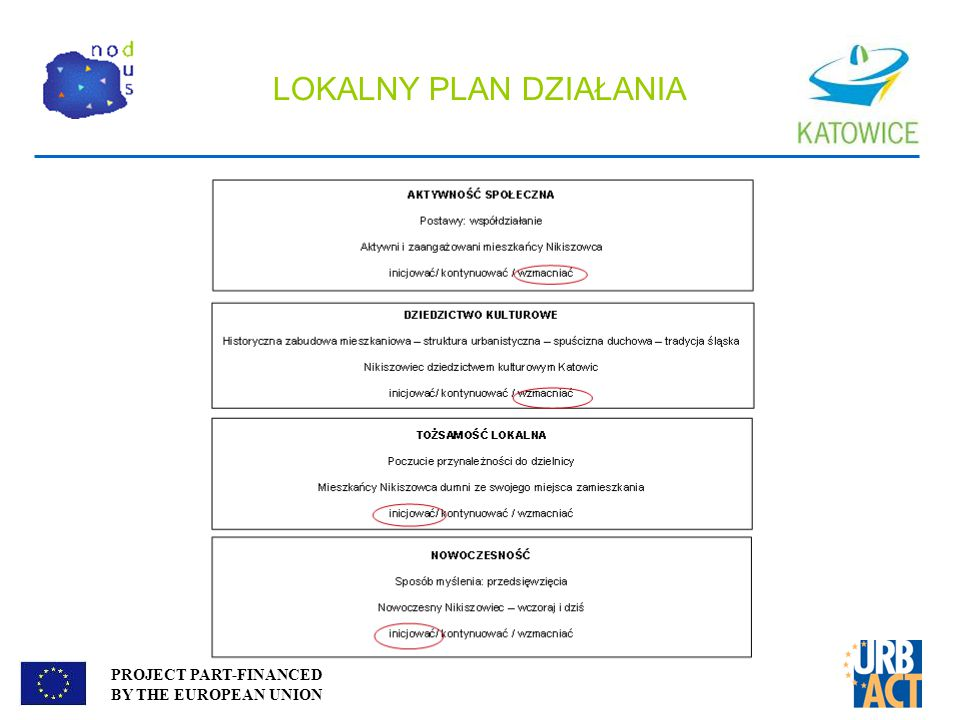 PROJECT PART-FINANCED BY THE EUROPEAN UNION POLA STRATEGICZNE