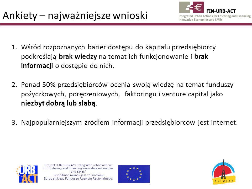 Project FIN-URB-ACT Integrated urban actions for fostering and financing innovative economies and SMEs współfinansowany jest ze środków Europejskiego Funduszu Rozwoju Regionalnego.