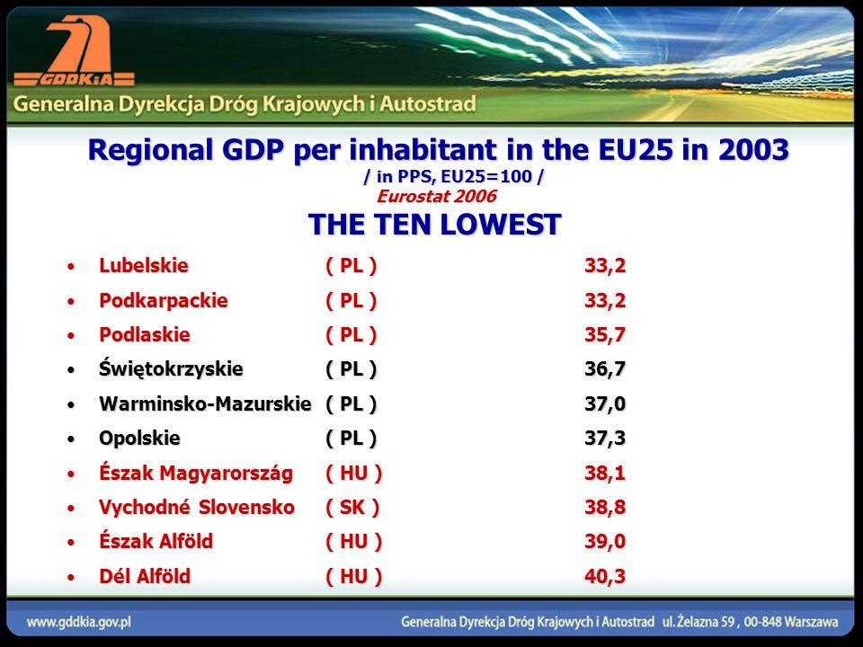 Budowa drogi ekspresowej S8, odc. Wrocław - Psie Pole - Syców Eurostat 2006 Regional GDP per inhabitant in the EU25 in 2003 / in PPS, EU25=100 / Lubel