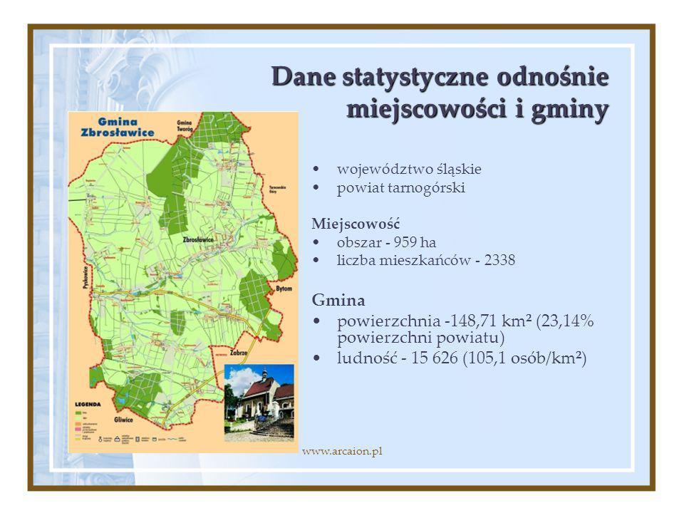 Dane statystyczne odnośnie miejscowości i gminy województwo śląskie powiat tarnogórski Miejscowość obszar - 959 ha liczba mieszkańców - 2338 Gmina pow