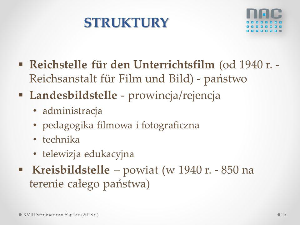 STRUKTURY  Reichstelle für den Unterrichtsfilm (od 1940 r. - Reichsanstalt für Film und Bild) - państwo  Landesbildstelle - prowincja/rejencja admin