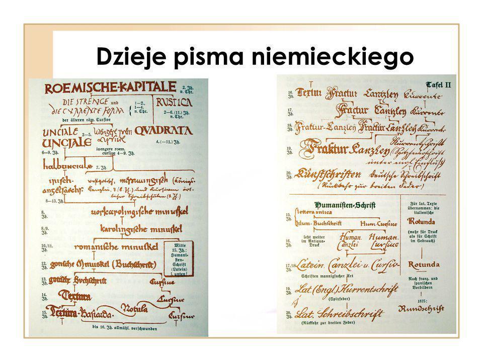 Dzieje pisma niemieckiego