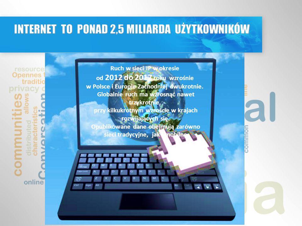 Ruch w sieci IP w okresie od 2012 do 2017 roku wzrośnie w Polsce i Europie Zachodniej dwukrotnie.