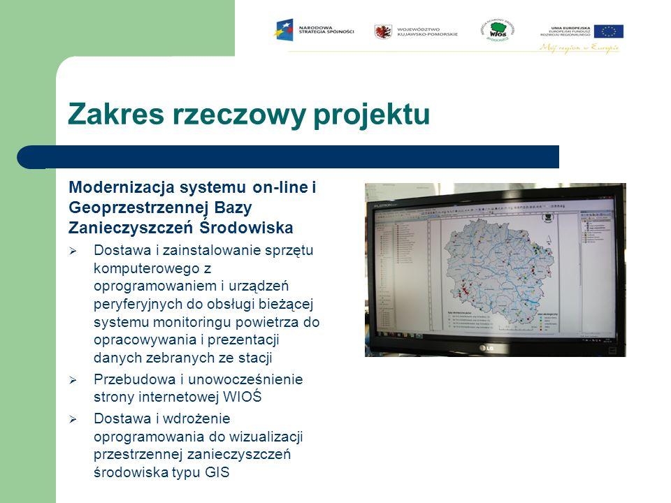 Zakres rzeczowy projektu Modernizacja systemu on-line i Geoprzestrzennej Bazy Zanieczyszczeń Środowiska  Dostawa i zainstalowanie sprzętu komputerowe