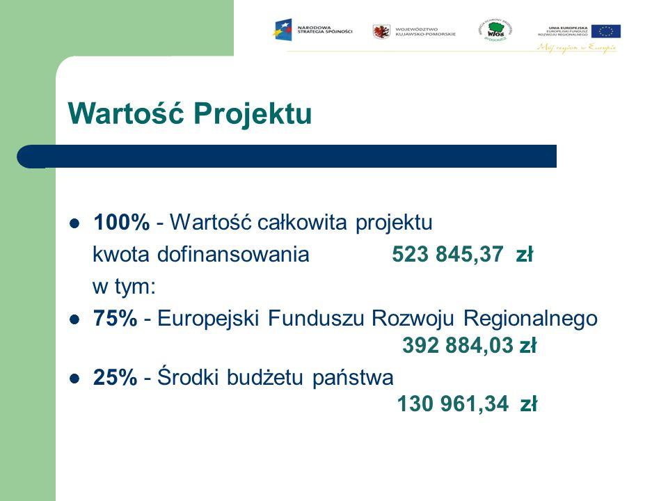 Wartość Projektu 100% - Wartość całkowita projektu kwota dofinansowania 523 845,37 zł w tym: 75% - Europejski Funduszu Rozwoju Regionalnego 392 884,03