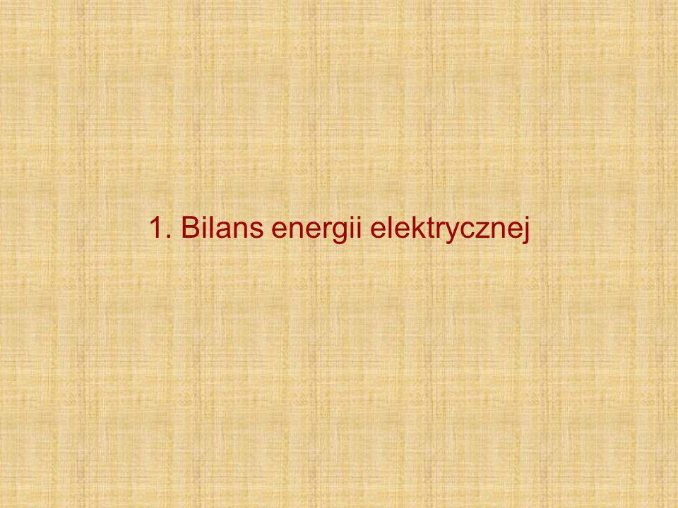 1. Bilans energii elektrycznej