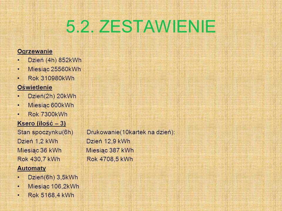 5.2. ZESTAWIENIE Ogrzewanie Dzień (4h) 852kWh Miesiąc 25560kWh Rok 310980kWh Oświetlenie Dzień(2h) 20kWh Miesiąc 600kWh Rok 7300kWh Ksero (ilość – 3)
