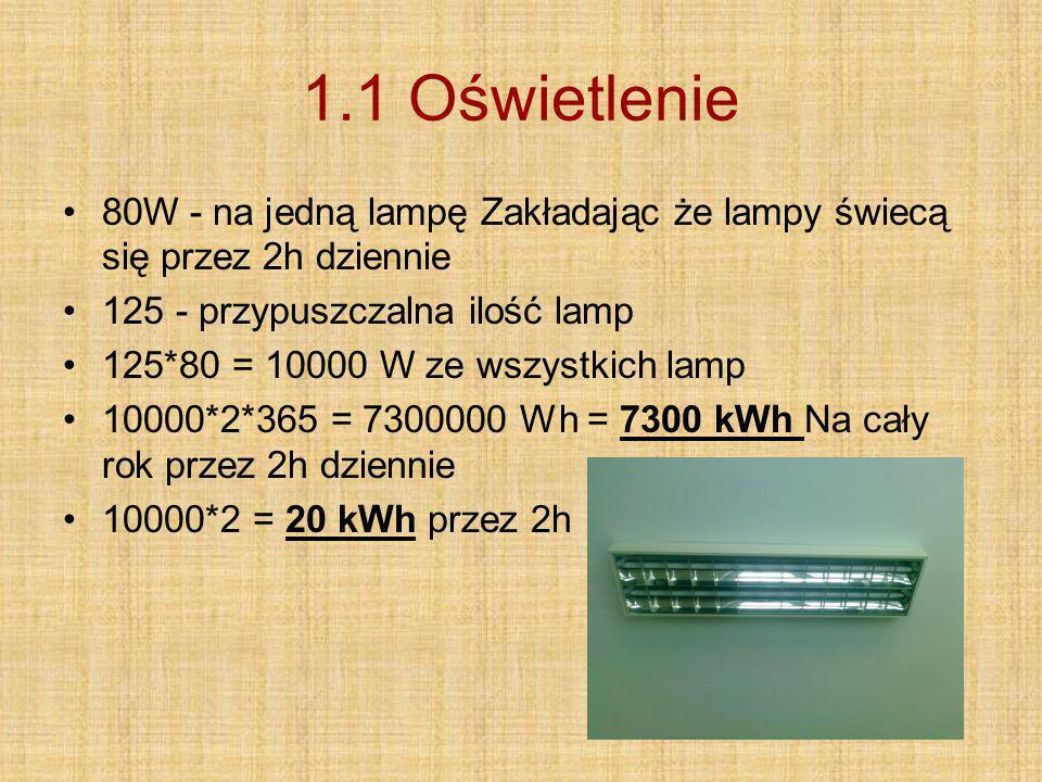 1.1 Oświetlenie 80W - na jedną lampę Zakładając że lampy świecą się przez 2h dziennie 125 - przypuszczalna ilość lamp 125*80 = 10000 W ze wszystkich lamp 10000*2*365 = 7300000 Wh = 7300 kWh Na cały rok przez 2h dziennie 10000*2 = 20 kWh przez 2h