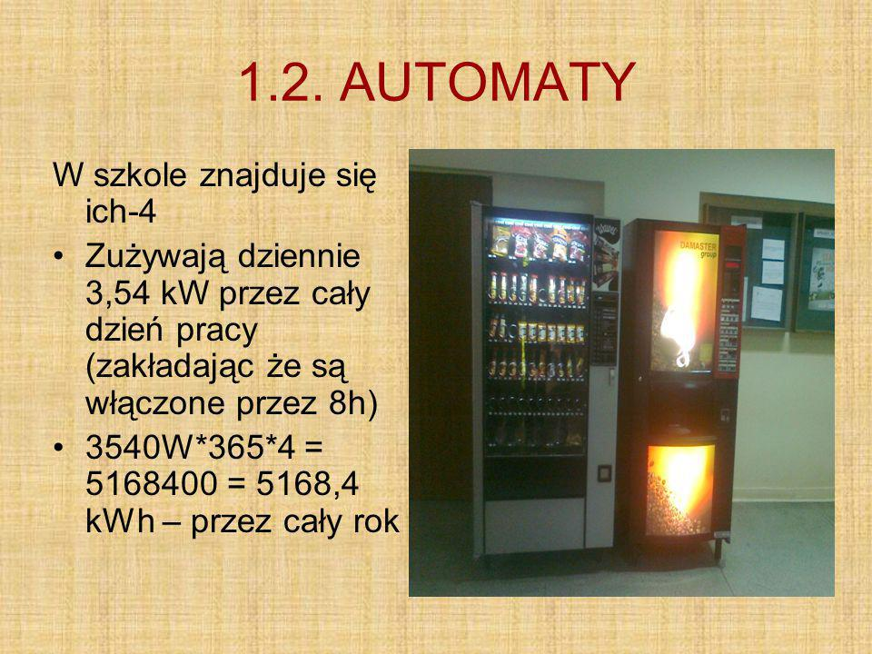 1.2. AUTOMATY W szkole znajduje się ich-4 Zużywają dziennie 3,54 kW przez cały dzień pracy (zakładając że są włączone przez 8h) 3540W*365*4 = 5168400