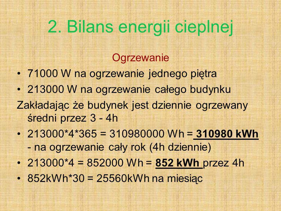 2. Bilans energii cieplnej Ogrzewanie 71000 W na ogrzewanie jednego piętra 213000 W na ogrzewanie całego budynku Zakładając że budynek jest dziennie o
