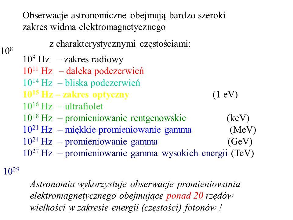 Obserwacje astronomiczne obejmują bardzo szeroki zakres widma elektromagnetycznego z charakterystycznymi częstościami: Astronomia wykorzystuje obserwacje promieniowania elektromagnetycznego obejmujące ponad 20 rzędów wielkości w zakresie energii (częstości) fotonów .