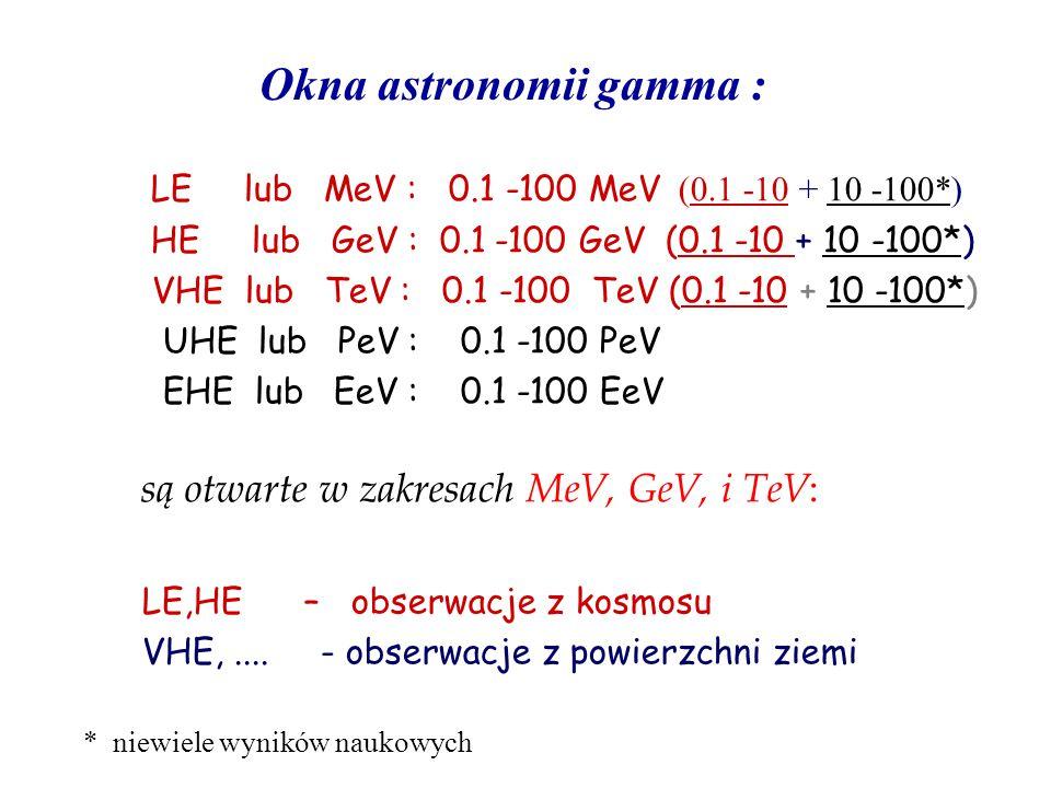 Okna astronomii gamma : LE lub MeV : 0.1 -100 MeV (0.1 -10 + 10 -100*) HE lub GeV : 0.1 -100 GeV (0.1 -10 + 10 -100*) VHE lub TeV : 0.1 -100 TeV (0.1 -10 + 10 -100*) UHE lub PeV : 0.1 -100 PeV EHE lub EeV : 0.1 -100 EeV są otwarte w zakresach MeV, GeV, i TeV: LE,HE – obserwacje z kosmosu VHE,....